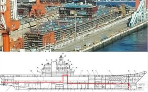 progress of China's 001A aircraft carrier
